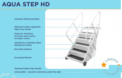 Purchase the AquaStep HD from H2O Innovations.