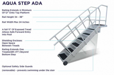 Purchase the Aqua Step ADA from H2O Innovations